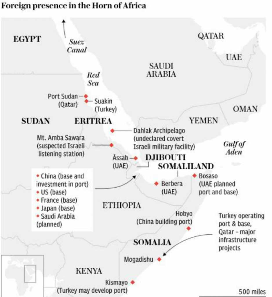 Somaliland And The Scramble For Suez